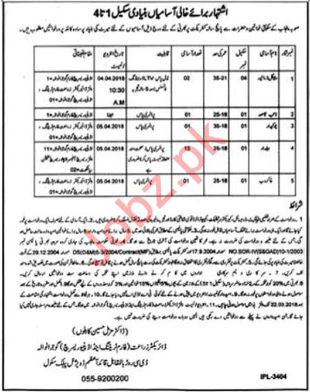Farm Training & Adaptive Research Agriculture Dept Jobs 2018