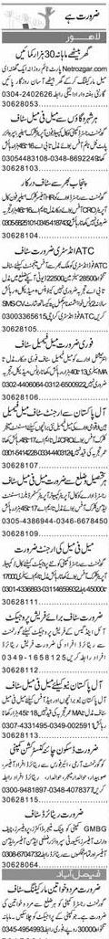 Computer Operators, Data Entry Operators Wanted