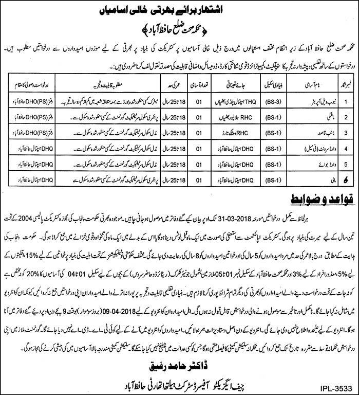 District Health Authority  District Hafizabad Jobs
