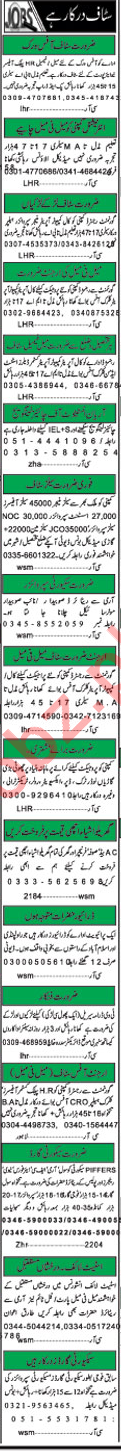 HR Public Officer, Helpers, Security Guards Jobs 2018
