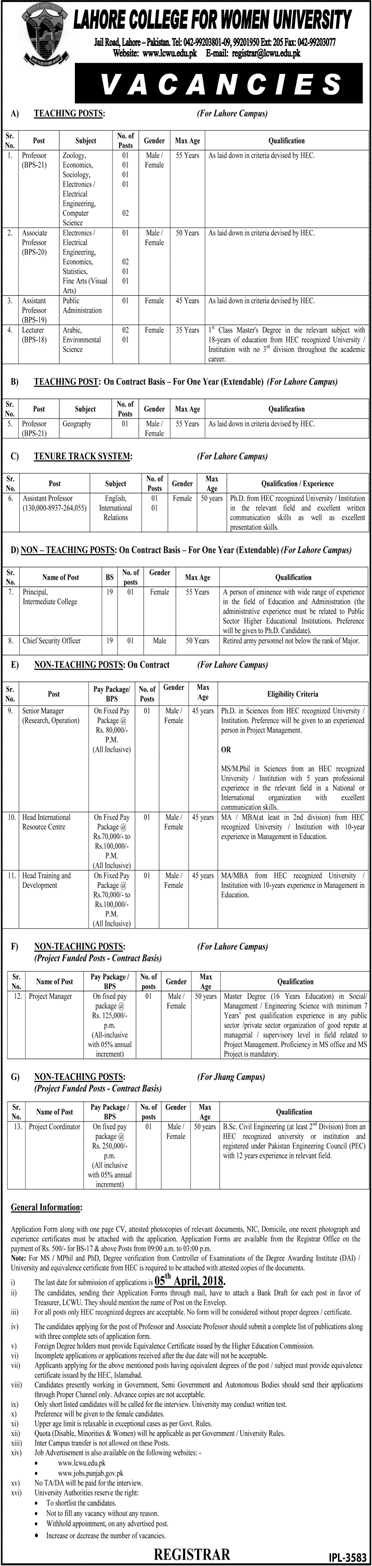 Lahore College for Woman University Teaching Jobs
