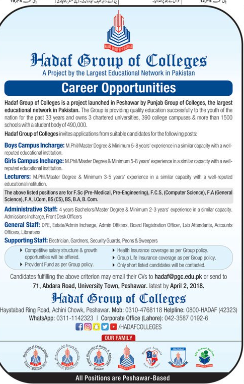 Hadaf Group of Colleges Teaching  Jobs