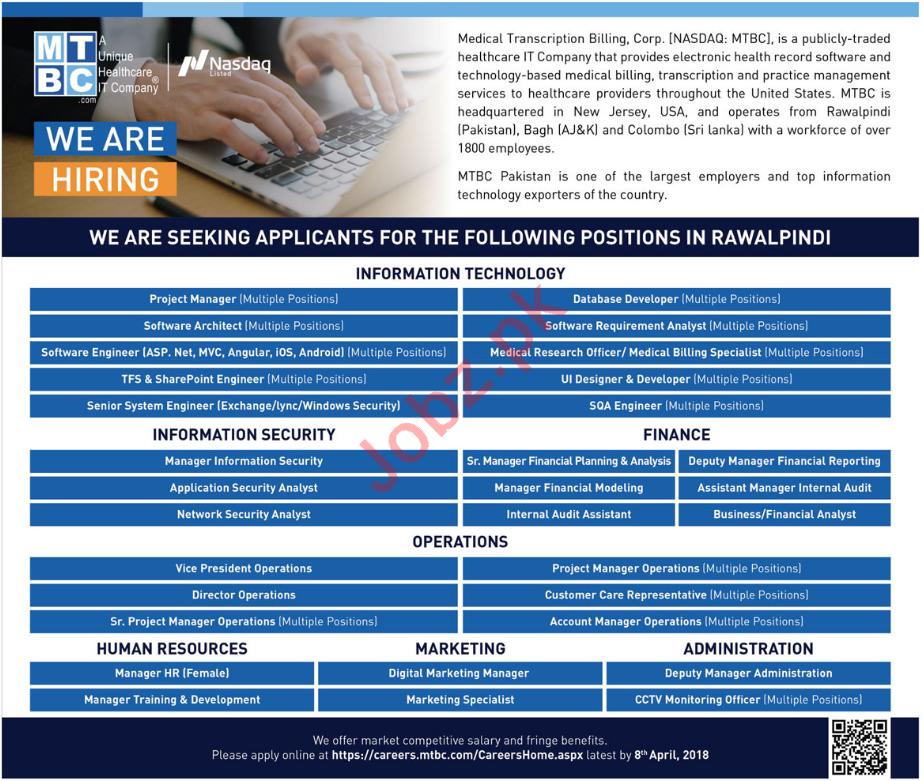 Nasdaq Limited Lahore Jobs 2018