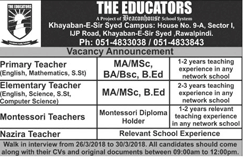 The Educators Khybab-e-Sir Syed Campus Teachers Jobs