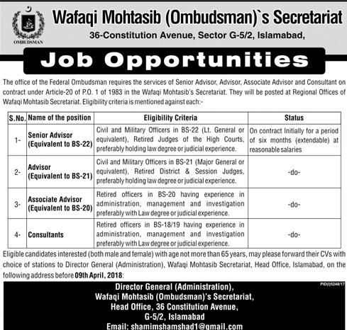 Wafaqi Mohtasib Ombudsman Secretariat Job 2018
