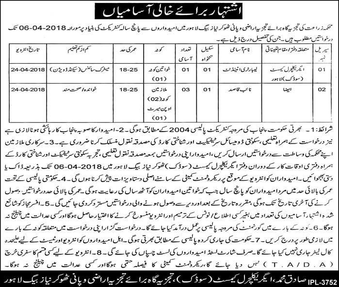 Agriculture Department Land & Water Research Jobs