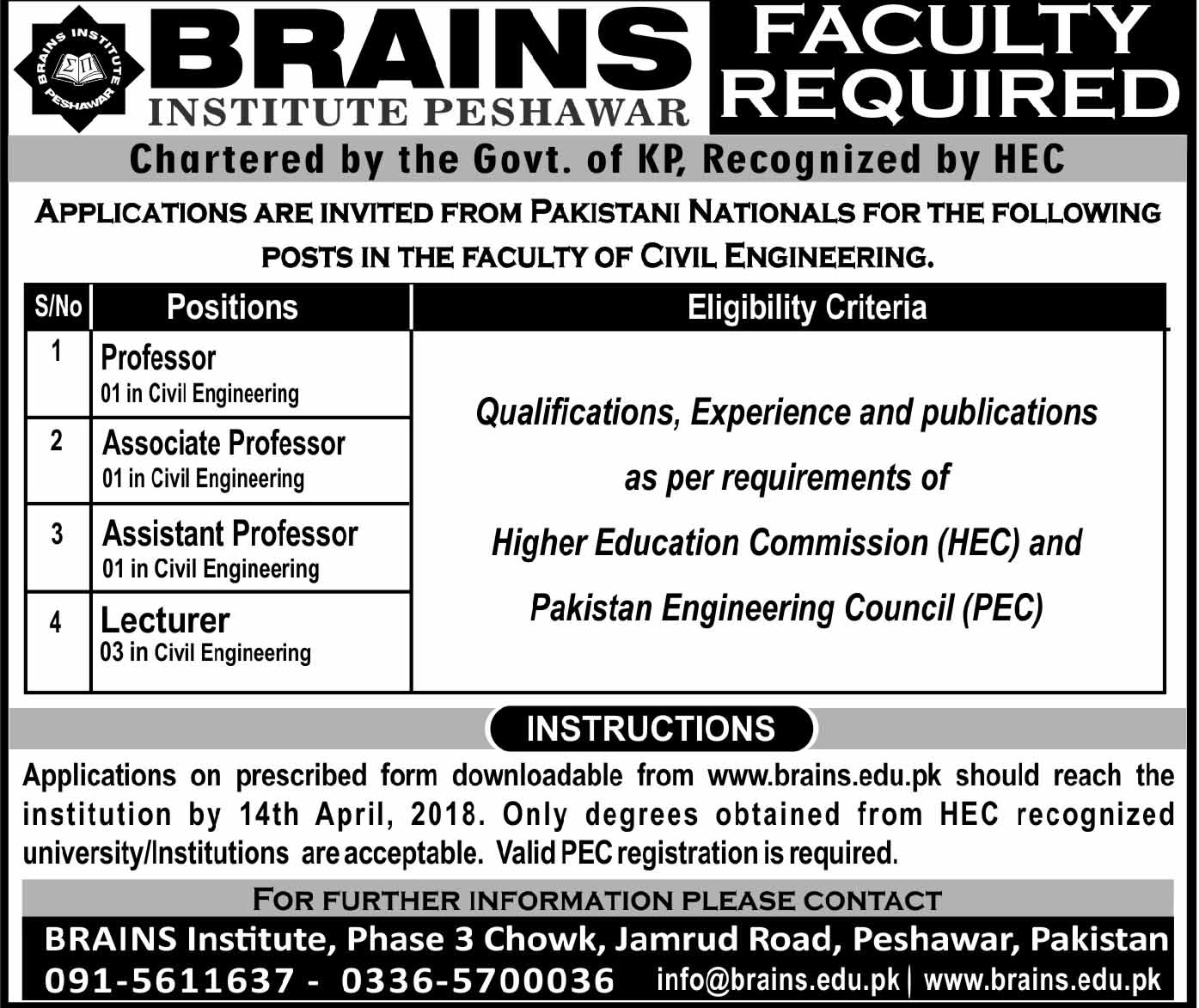 BRAINS  Institute Peshawar Teaching Jobs