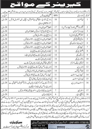 Sindh   Workers Welfare Board Jobs 2018