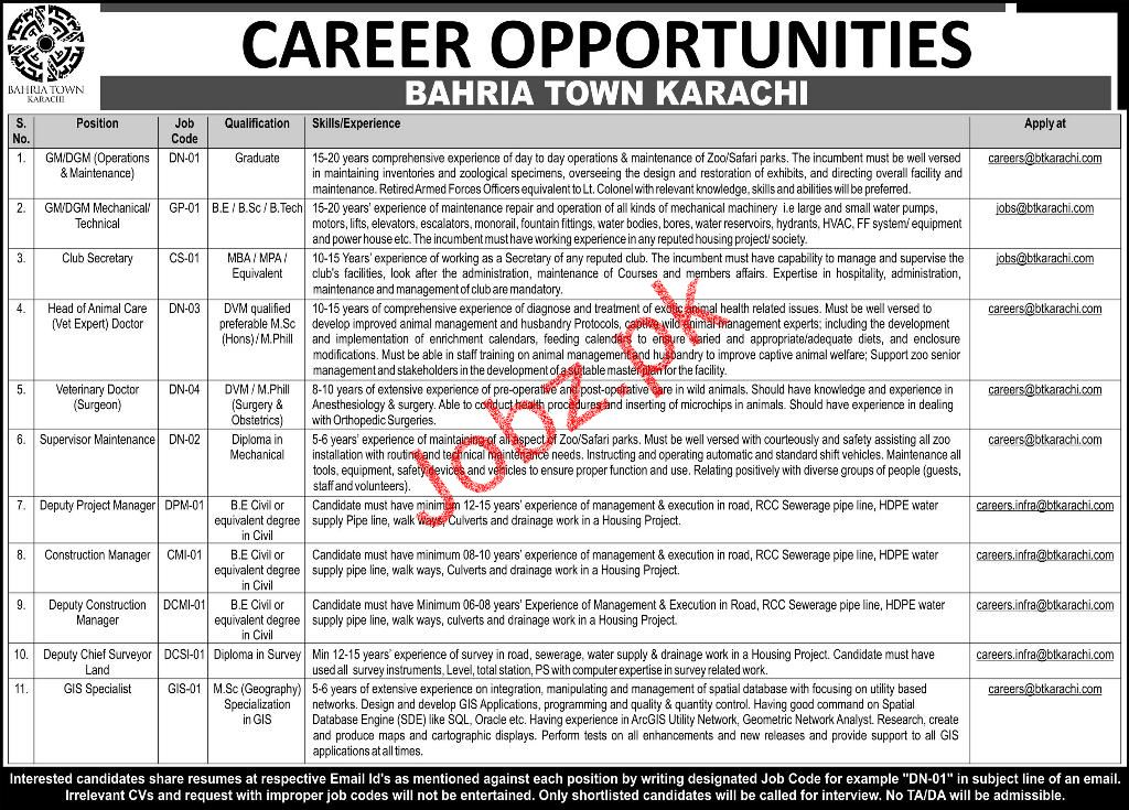 Bahria Town Karachi General Manager Jobs