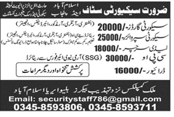 Security  Supervisors, Security Guards Job Opportunity