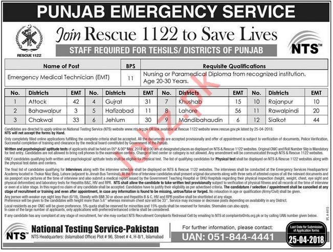 Punjab Emergency Service Rescue 1122 Jobs 2018 for EMT