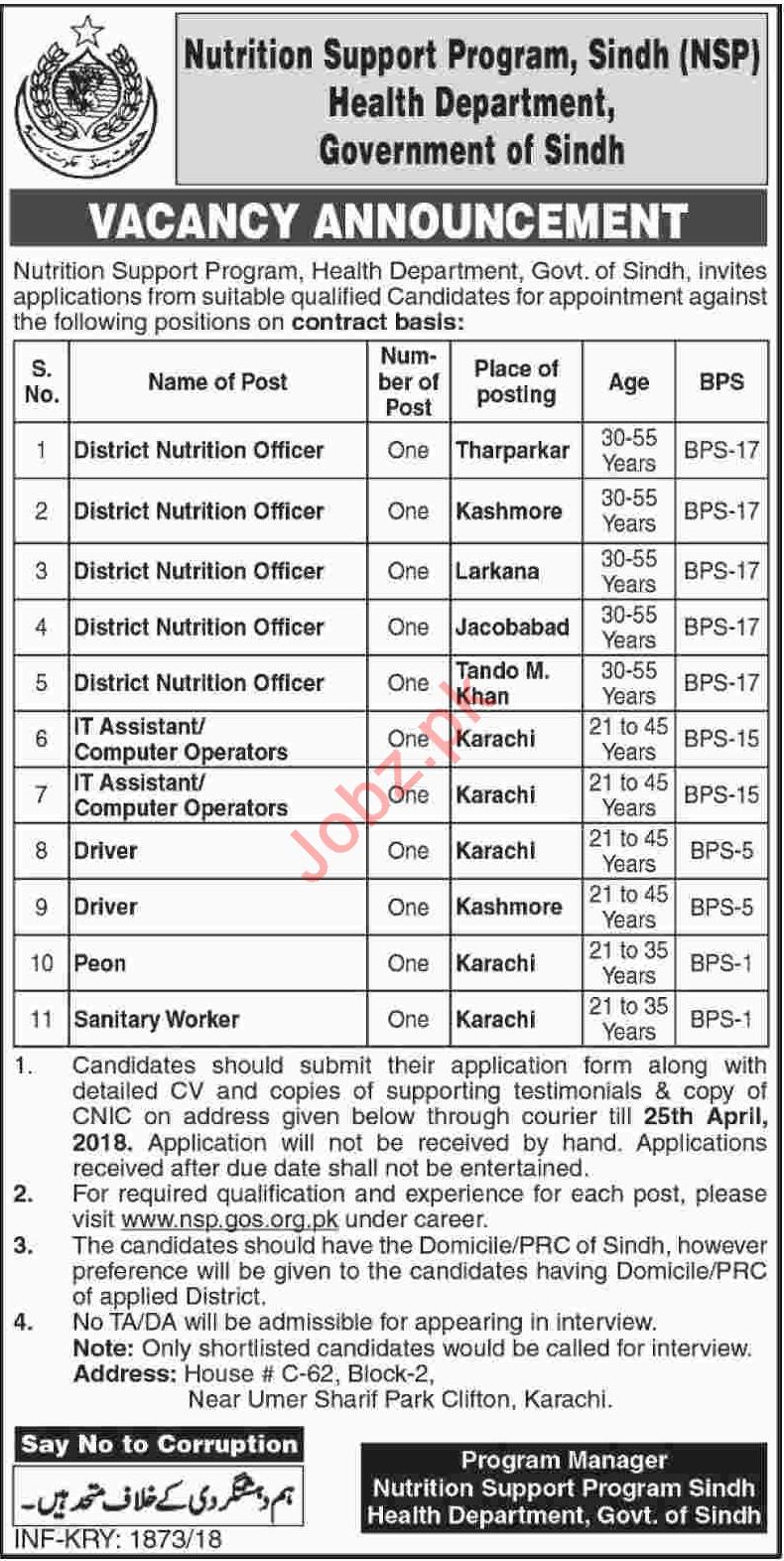 Nutrition Support Program Sindh NSP Health Department Jobs