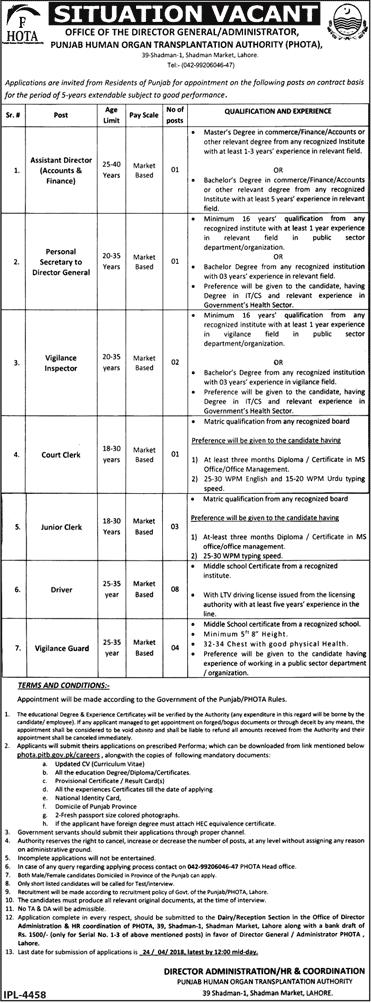 Punjab Human Organ Transplantation Authority PHOTA Jobs