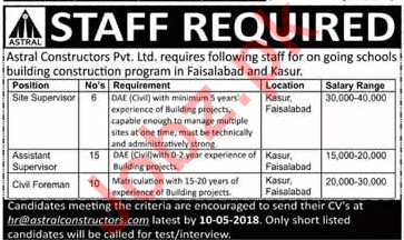 Astral Construction Faisalabad Jobs 2018 for Site Supervisor