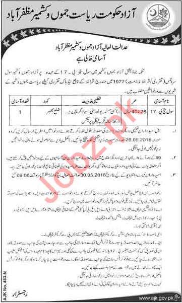 Civil Judges Jobs 2018 in Court of Azad Jammu & Kashmir