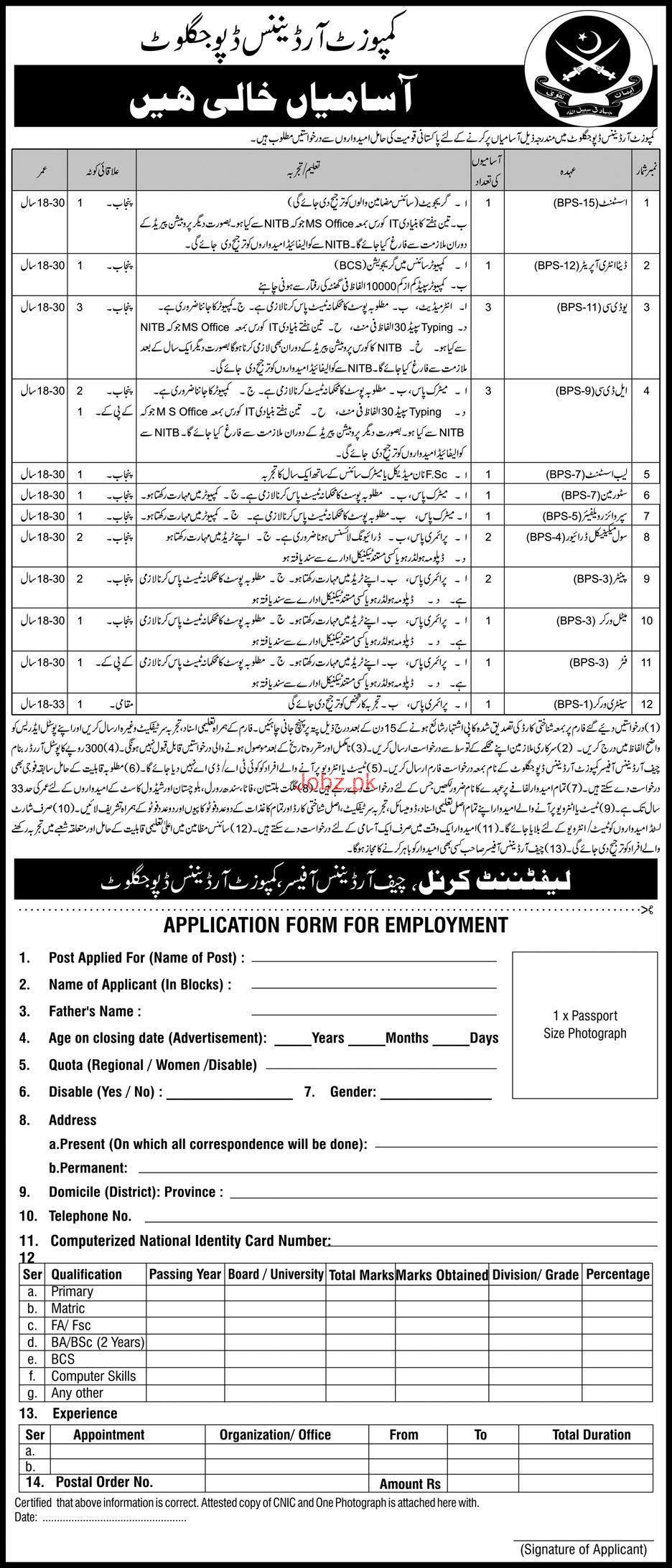 Composite Ordinance Depot Data Entry Operators Jobs