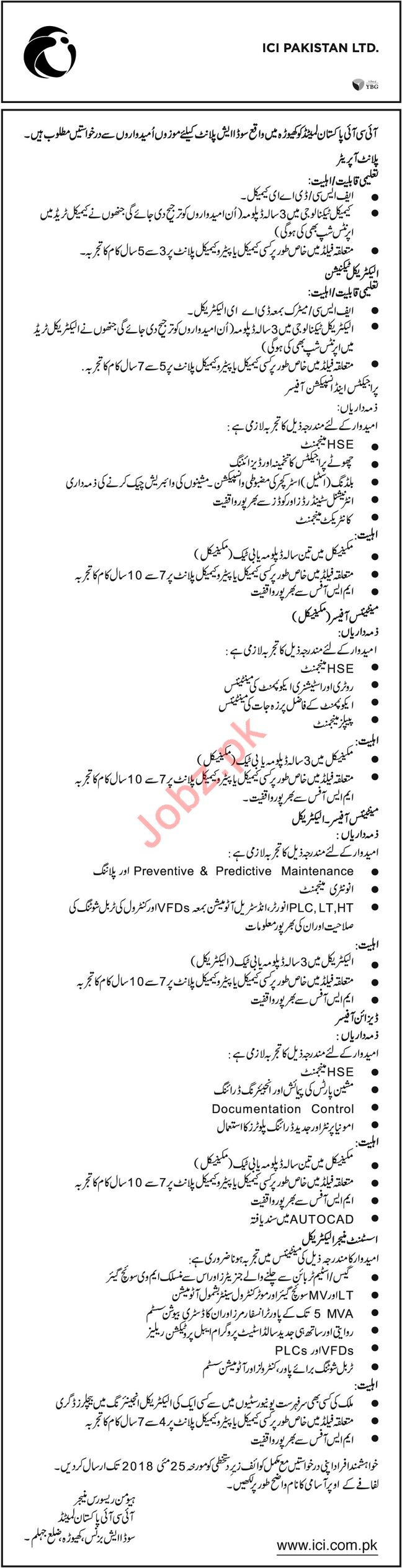 ICI Pakistan Jobs 2018 Design Officer & Inspection Officer