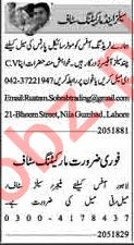 Sales & Marketing Staff Jobs 2018 in Lahore