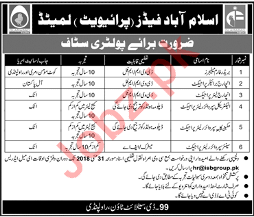 Jobs at Islamabad Feeds Private Ltd