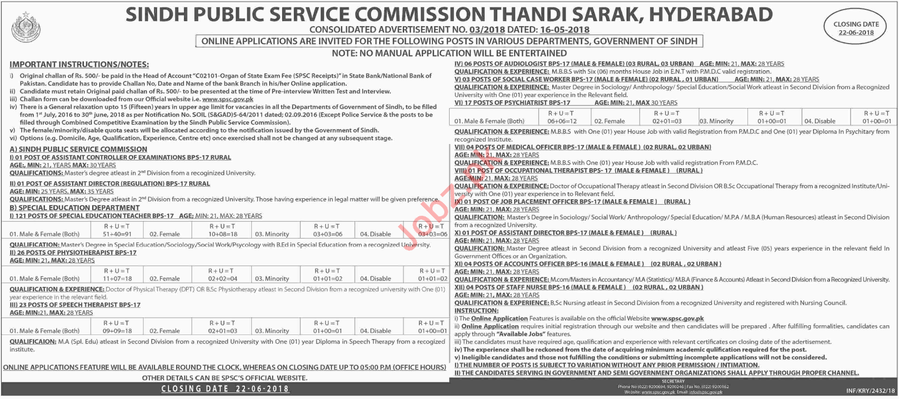 Sindh Public Service Commission SPSC Jobs 2018