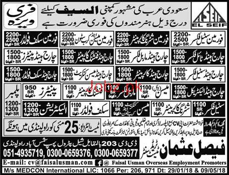 Foreman Steel Fixers, Foreman Shuttering Carpenters Wanted