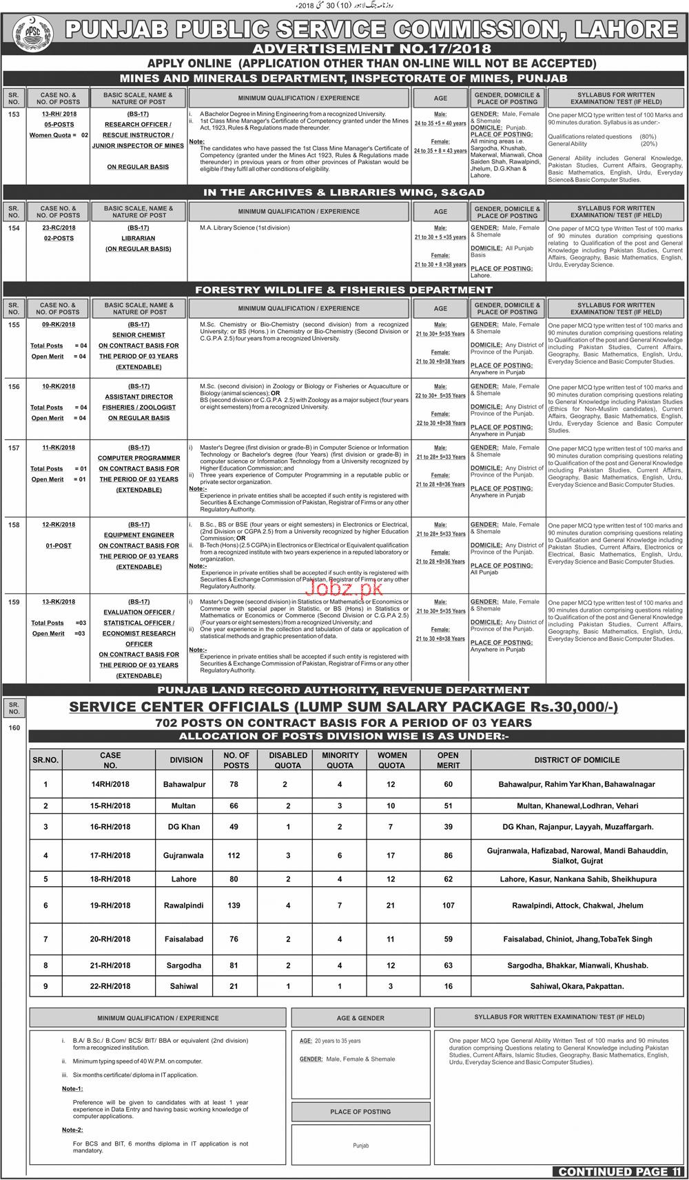 Punjab Land Record Authority, Revenue Dept Jobs Through PPSC