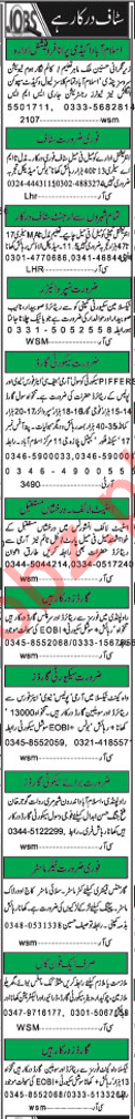 Khabrain Newspapers Classified Jobs 2018 In Islamabad