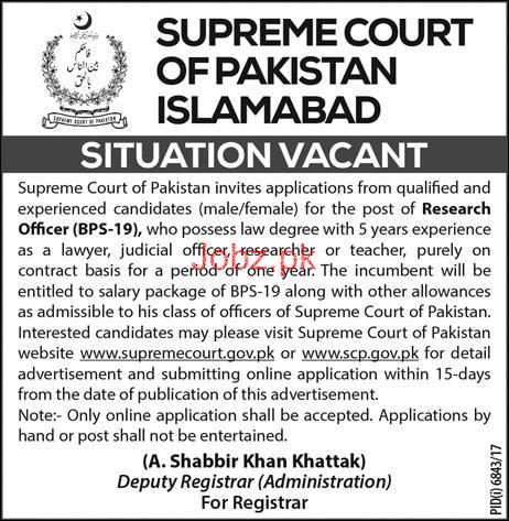Supreme Court of Pakistan Research Officer Jobs