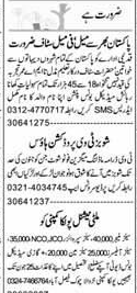 Sales Manager, Sales Supervisors Job Opportunity