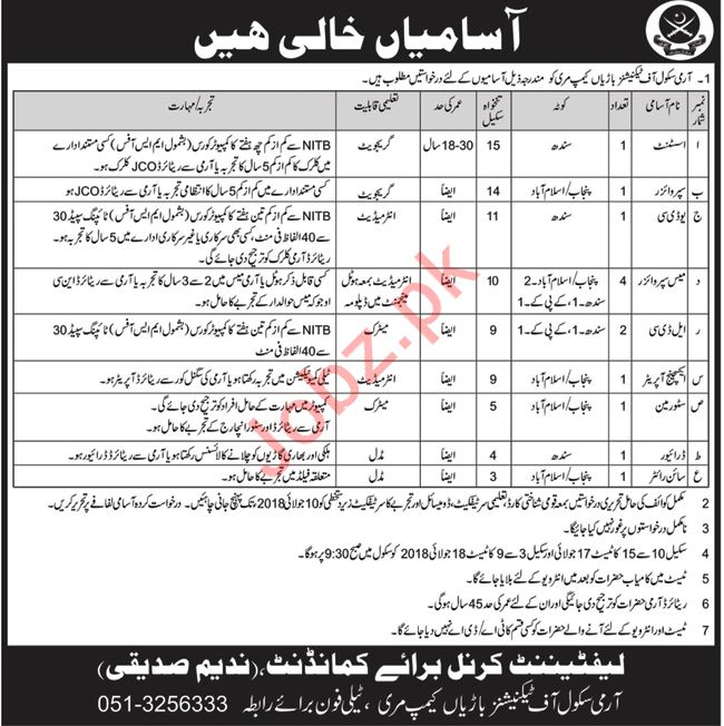 Army School of Technicians Barian Murree Jobs 2018