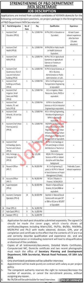 P&D Department FATA Secretariat Peshawar Jobs 2018