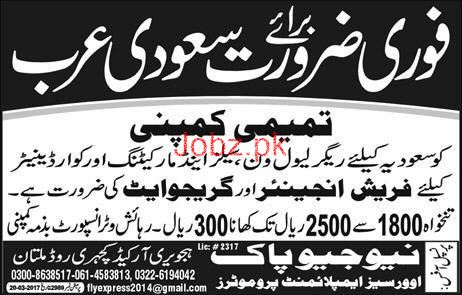 Sales & Marketing Staff, Coordinators Job Opportunity