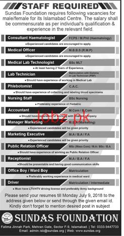 Sundas Foundation Medical Officers, Nursing Staff Jobs