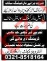 Marketing Staff Jobs Opportunity in Islamabad