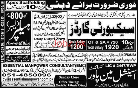 Security Guards, Helpers / Labors Job Opportunity