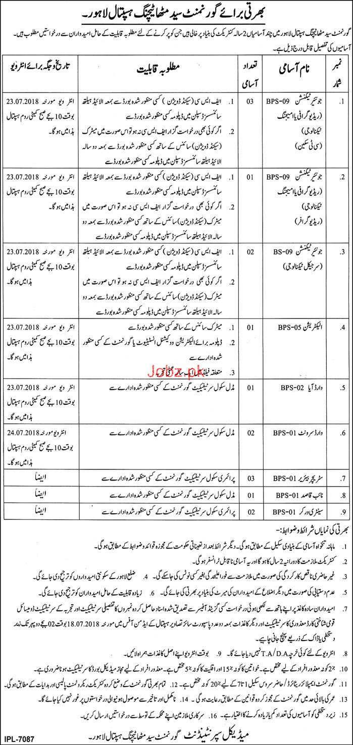 Government Syed Mitha Teaching Hospital  Jobs