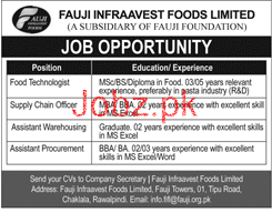 Fauji Infraavest Foods Limited Jobs