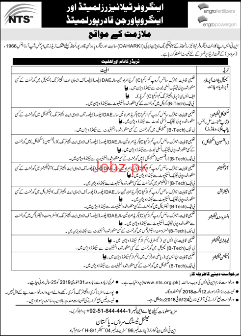 Engro Fertilizers Limited Chemical Plant Operators Jobs