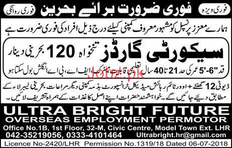 Security Guards Job in Bahrain Famous Company