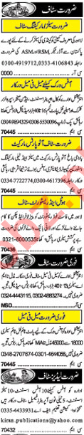 Miscellaneous Jobs 2018 For Lahore