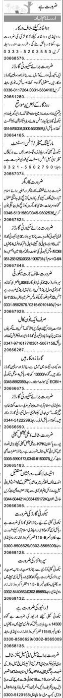 Marketing Manager, Office Assistants Job Opportunity