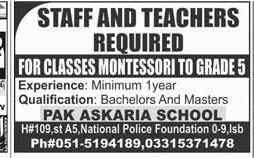 Female Teachers for Montessori Job in Pak Askaria School