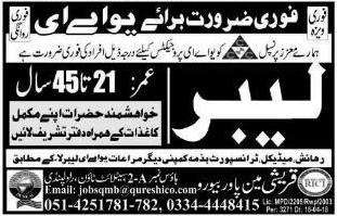 Labors Job in UAE