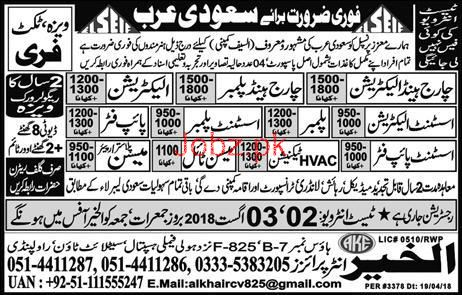 Charge Hand Electricians, Electricians, Plumbers Wanted