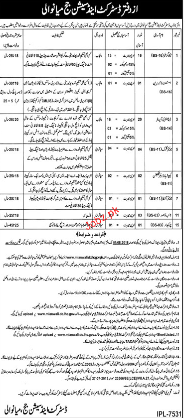 District and Session Judge Mianwali Stenographers Jobs