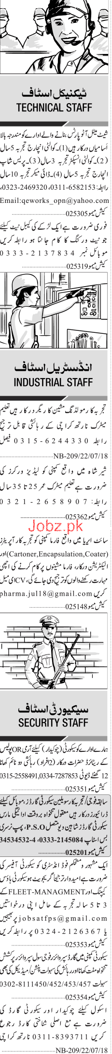Quality Incharge, Quality Inspectors Job Opportunity