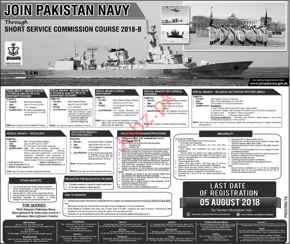 Join Pakistan Navy through Short Service Commission Course
