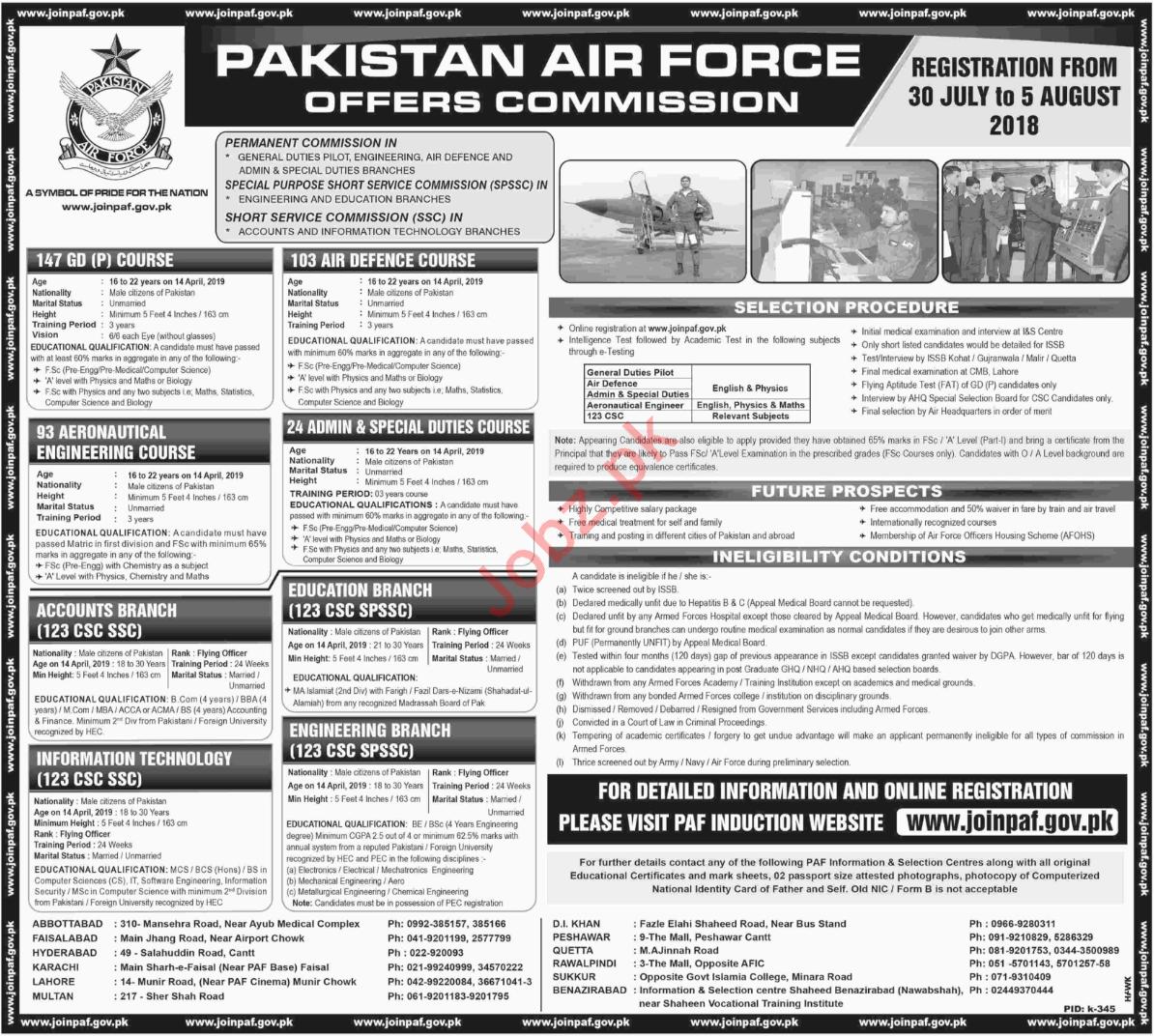 Pakistan Air Force PAF Rawalpindi Jobs 2018