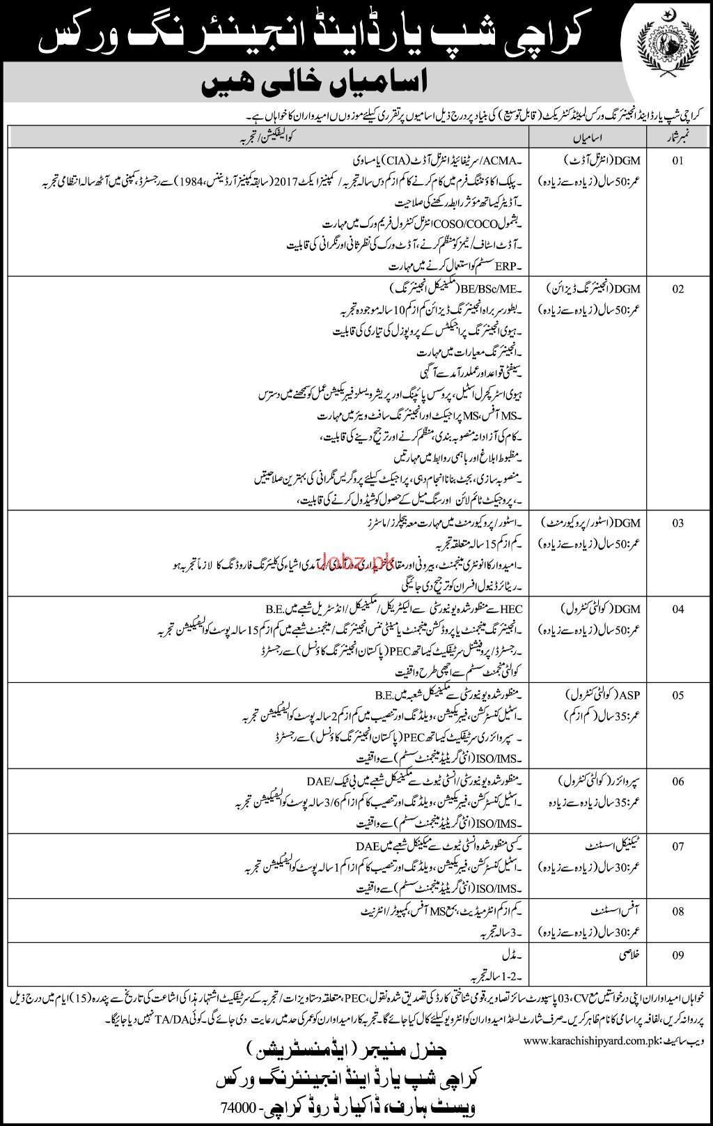 Karachi Shipyard and Engineering Works Limited Jobs