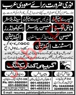 Spray Painters, Sand Blaster & Mason Plaster Jobs 2018